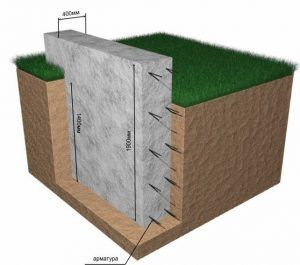Для промерзающих грунтов глубину заложения увеличивают