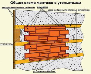 схема крепления облицовки