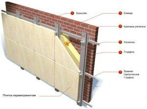 Схема монтажа гранитной плитки
