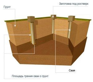 Конструкция висячей сваи