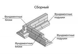 Ленточный тип основания из блоков