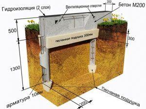 схема свайно-плитного фундамента