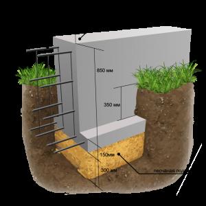 Расположение подушки фундамента