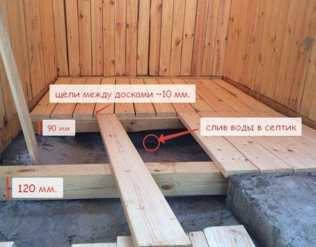 Установка трапа в бане на ленточном фундаменте