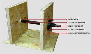 Конструкция стяжки