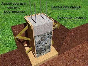 бетонированные столбы