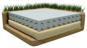Расположение фундаментной подушки