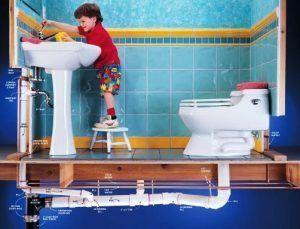 Конструкция канализации дома